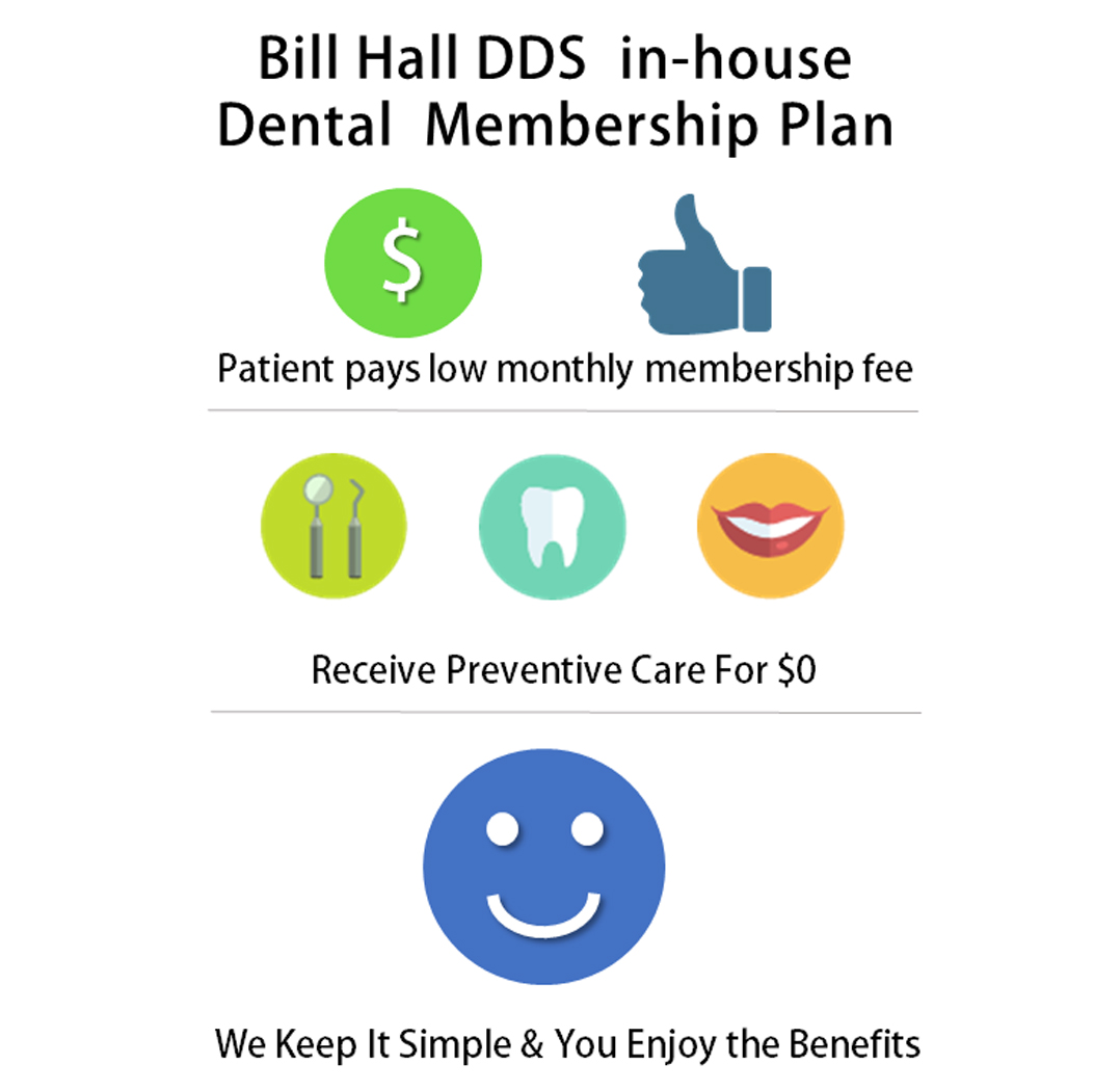 dental-membership-Frederick-MD